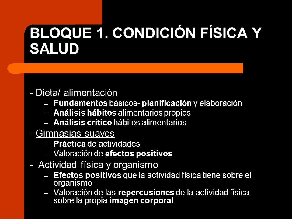BLOQUE 1. CONDICIÓN FÍSICA Y SALUD - Dieta/ alimentación – Fundamentos básicos- planificación y elaboración – Análisis hábitos alimentarios propios –