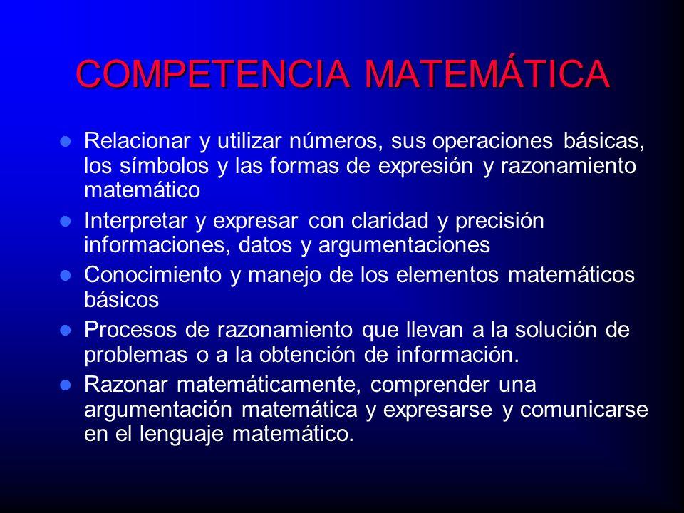 COMPETENCIA MATEMÁTICA Relacionar y utilizar números, sus operaciones básicas, los símbolos y las formas de expresión y razonamiento matemático Interp