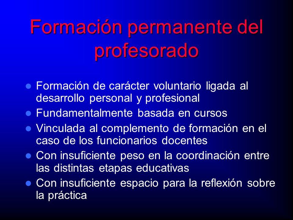 Formación permanente del profesorado Formación de carácter voluntario ligada al desarrollo personal y profesional Fundamentalmente basada en cursos Vi