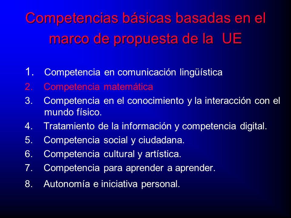 Competencias básicas basadas en el marco de propuesta de la UE 1. Competencia en comunicación lingüística 2. Competencia matemática 3. Competencia en