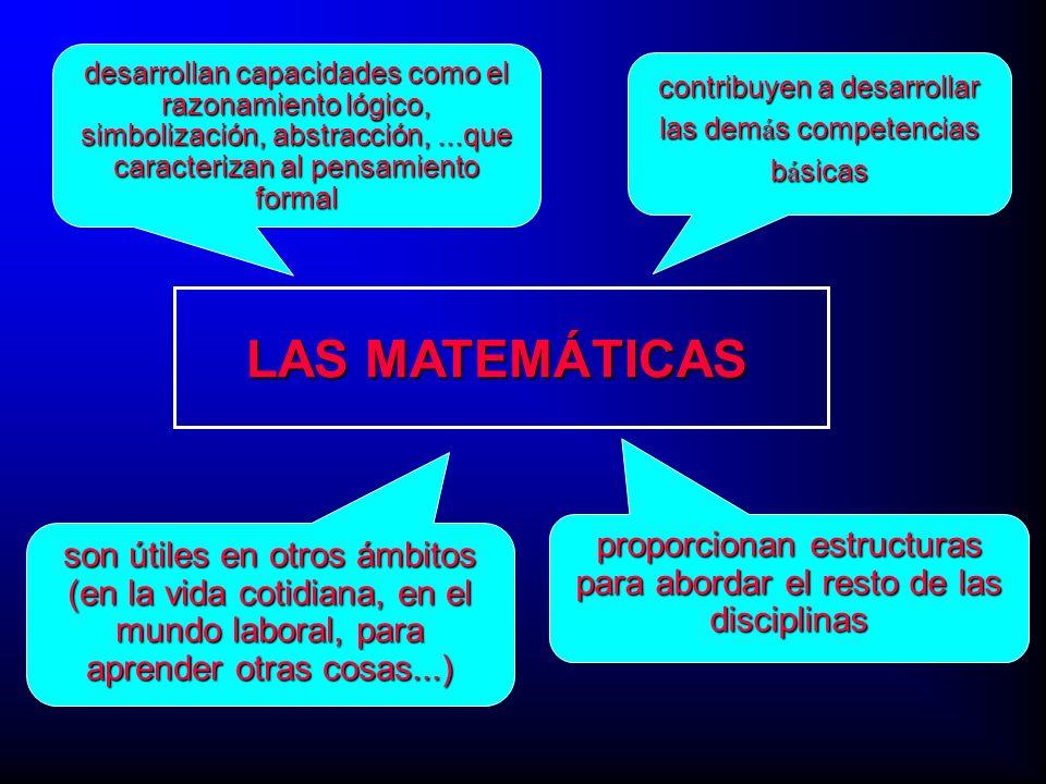 contribuyen a desarrollar las dem á s competencias b á sicas LAS MATEMÁTICAS son útiles en otros ámbitos (en la vida cotidiana, en el mundo laboral, p