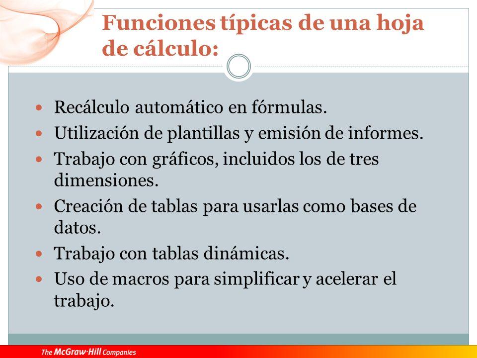 Funciones típicas de una hoja de cálculo: Recálculo automático en fórmulas. Utilización de plantillas y emisión de informes. Trabajo con gráficos, inc