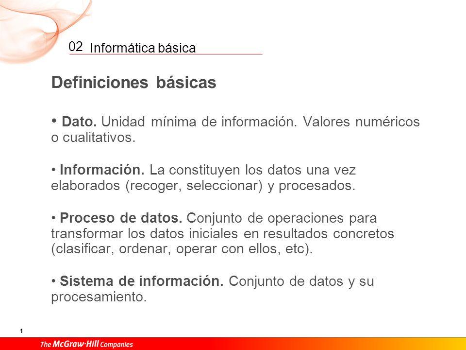 Informática básica 1 02 Definiciones básicas Dato.