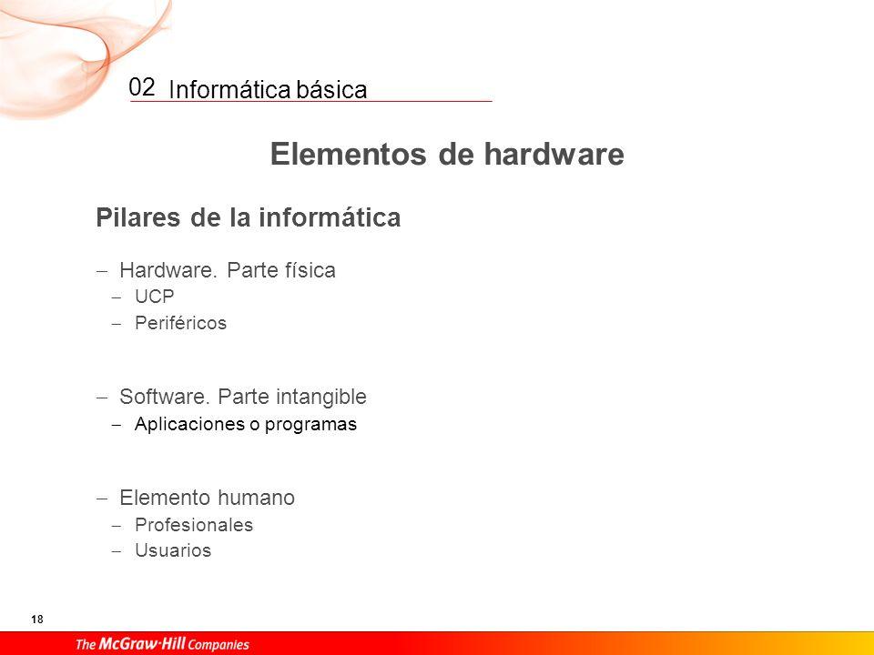 Informática básica 17 02 Elementos de hardware Tratamiento de la información Entrada Recogida de datos Depuración de datos Almacenamiento Proceso Arit