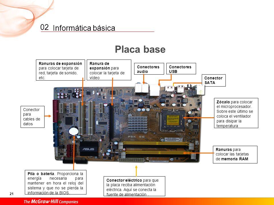 Informática básica 20 02 Microprocesador