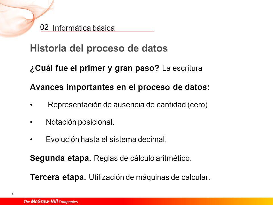 Informática básica 4 02 Historia del proceso de datos ¿Cuál fue el primer y gran paso.