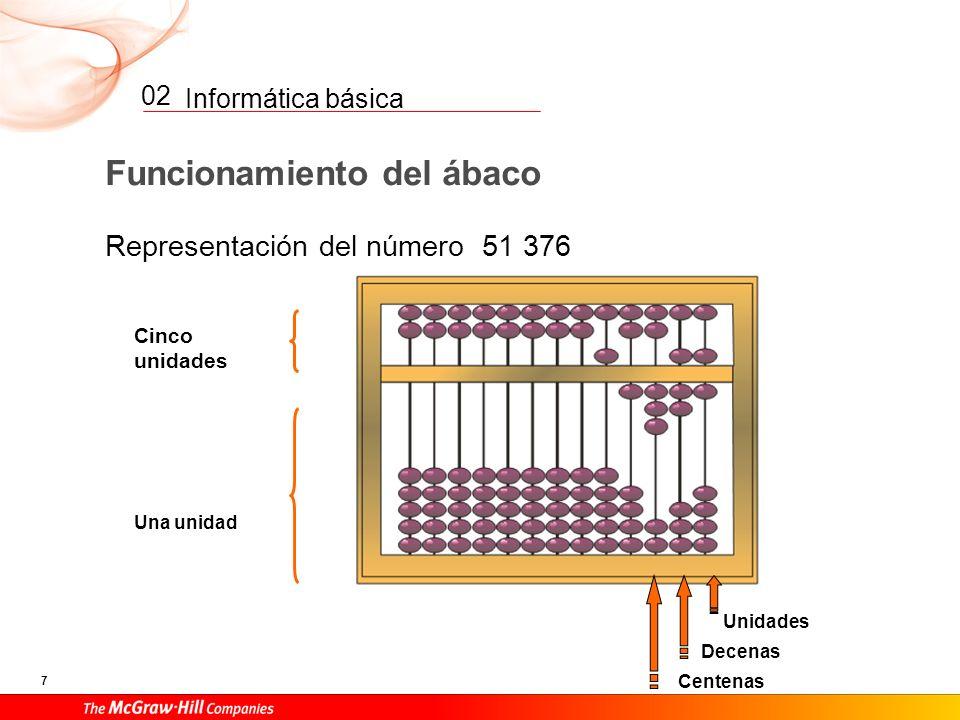 Informática básica 7 02 Funcionamiento del ábaco Representación del número 51 376 Cinco unidades Una unidad Unidades Decenas Centenas