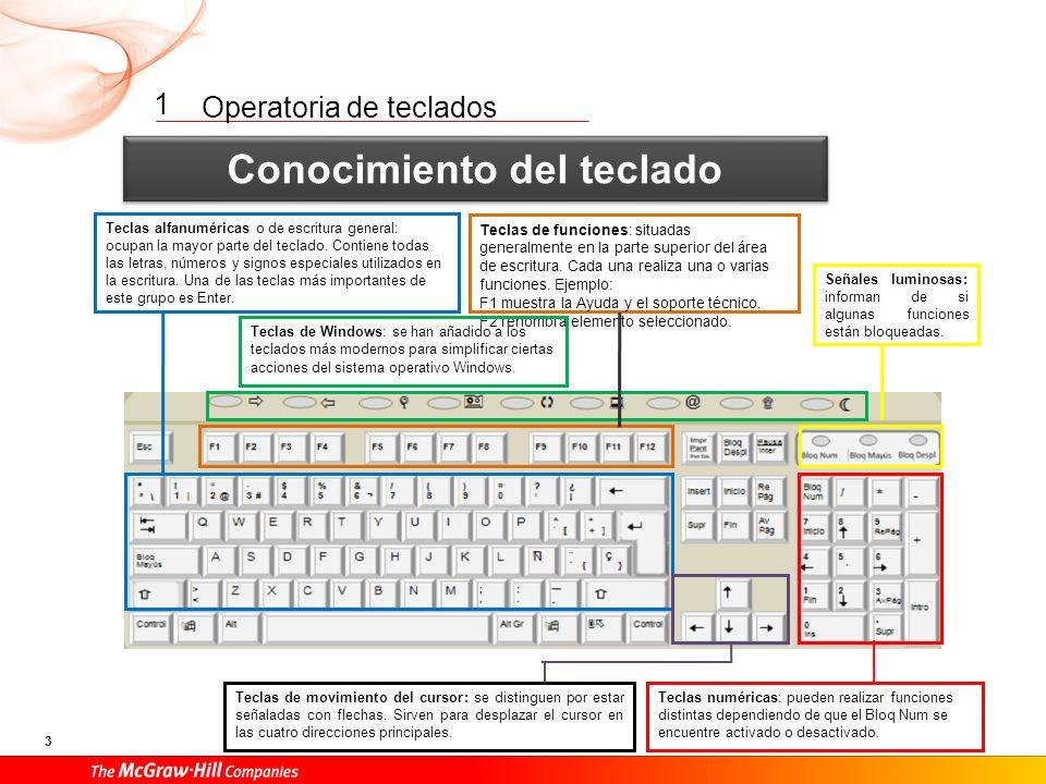 Operatoria de teclados 2 1 Consejos para un buen aprendizaje Constancia. Dedicar un tiempo diario a la realización de ejercicios. Concentración. Pulsa