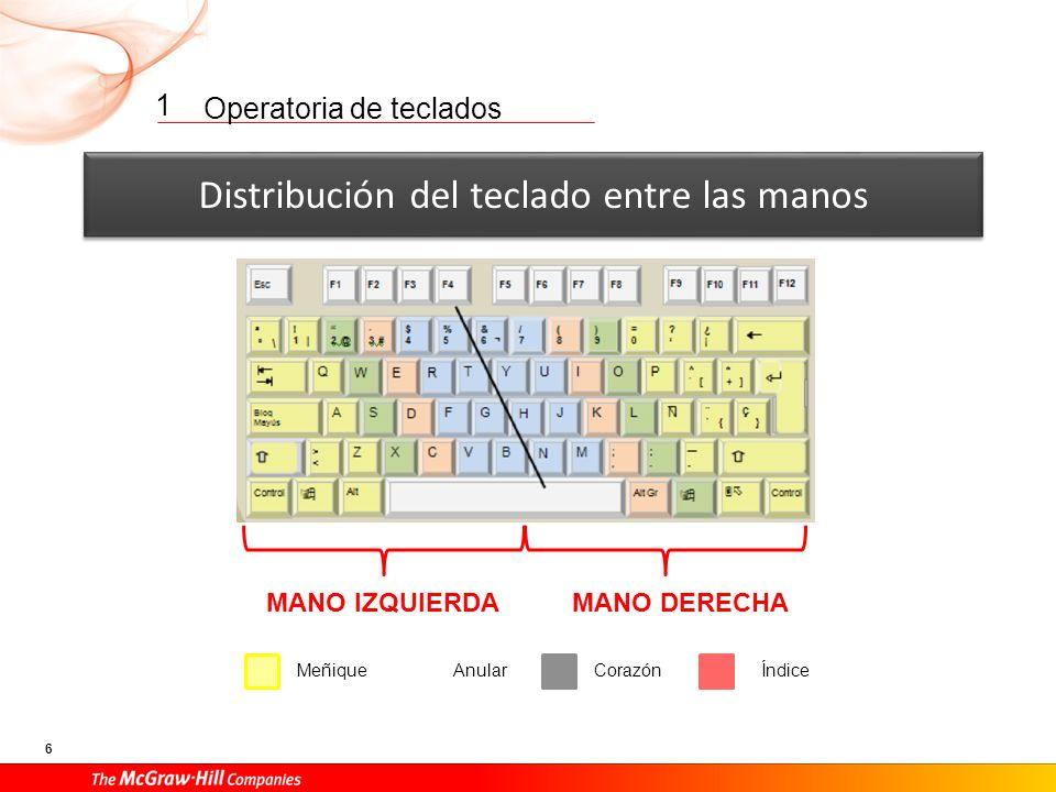 Operatoria de teclados 5 1 Ergonomía Real Decreto 488/1997 ¿Qué establece? Las disposiciones mínimas de seguridad y de salud para la utilización por l