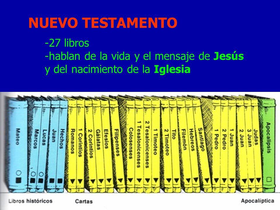Canon de la Biblia: es la lista de libros que forman la Sagrada Escritura NUEVO TESTAMENTO ANTIGUO TESTAMENTO Libros apócrifos: No inspirados por Dios Libros canónicos: son los libros del canon