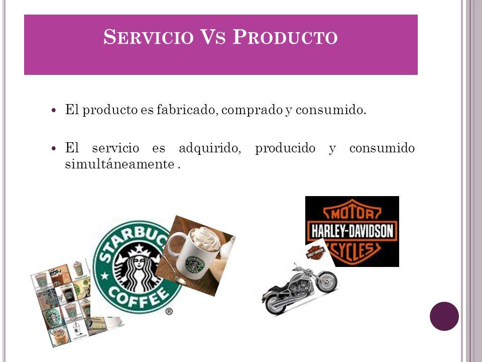 S ERVICIO V S P RODUCTO El producto es fabricado, comprado y consumido. El servicio es adquirido, producido y consumido simultáneamente.