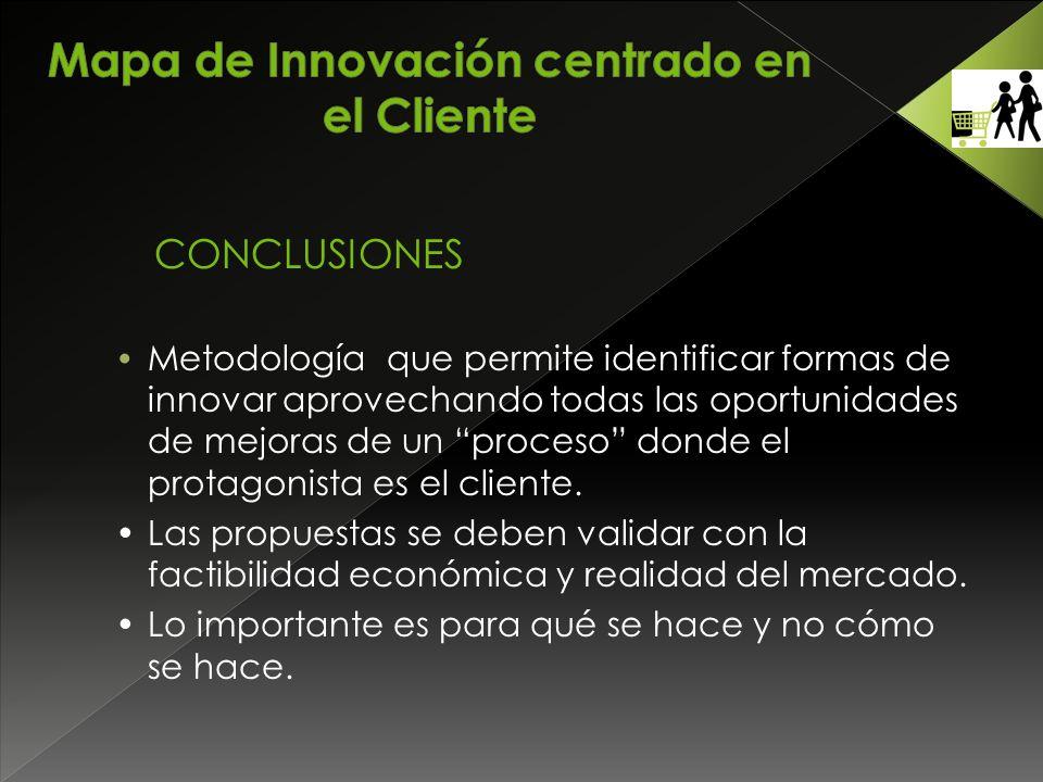 CONCLUSIONES Metodología que permite identificar formas de innovar aprovechando todas las oportunidades de mejoras de un proceso donde el protagonista es el cliente.
