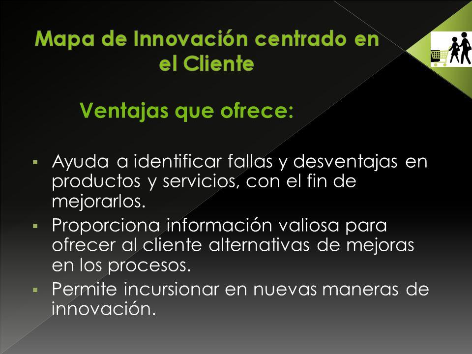 Ventajas que ofrece: Ayuda a identificar fallas y desventajas en productos y servicios, con el fin de mejorarlos.