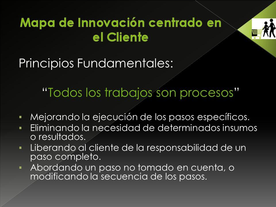 Principios Fundamentales: Todos los trabajos son procesos Mejorando la ejecución de los pasos específicos.