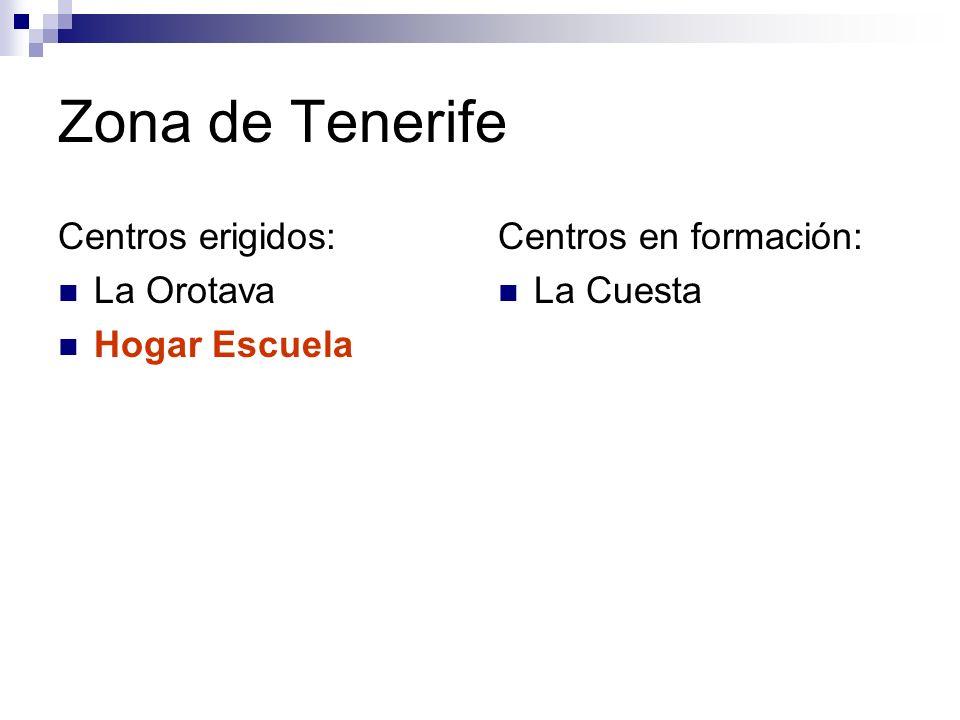 Zona de Tenerife Centros erigidos: La Orotava Hogar Escuela Centros en formación: La Cuesta