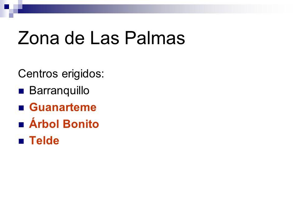 Zona de Las Palmas Centros erigidos: Barranquillo Guanarteme Árbol Bonito Telde
