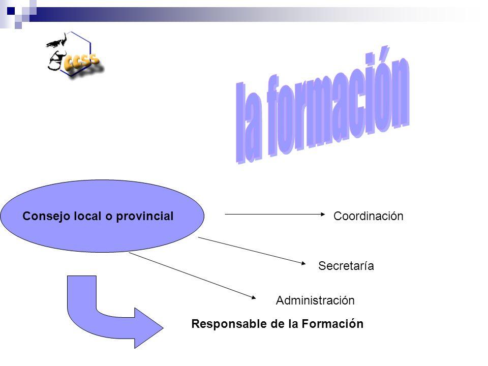 Consejo local o provincialCoordinación Secretaría Administración Responsable de la Formación