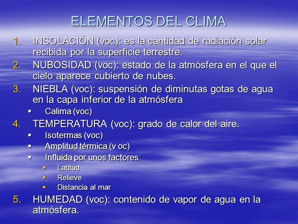ELEMENTOS DEL CLIMA 1.INSOLACIÓN (voc): es la cantidad de radiación solar recibida por la superficie terrestre. 2.NUBOSIDAD (voc): estado de la atmósf