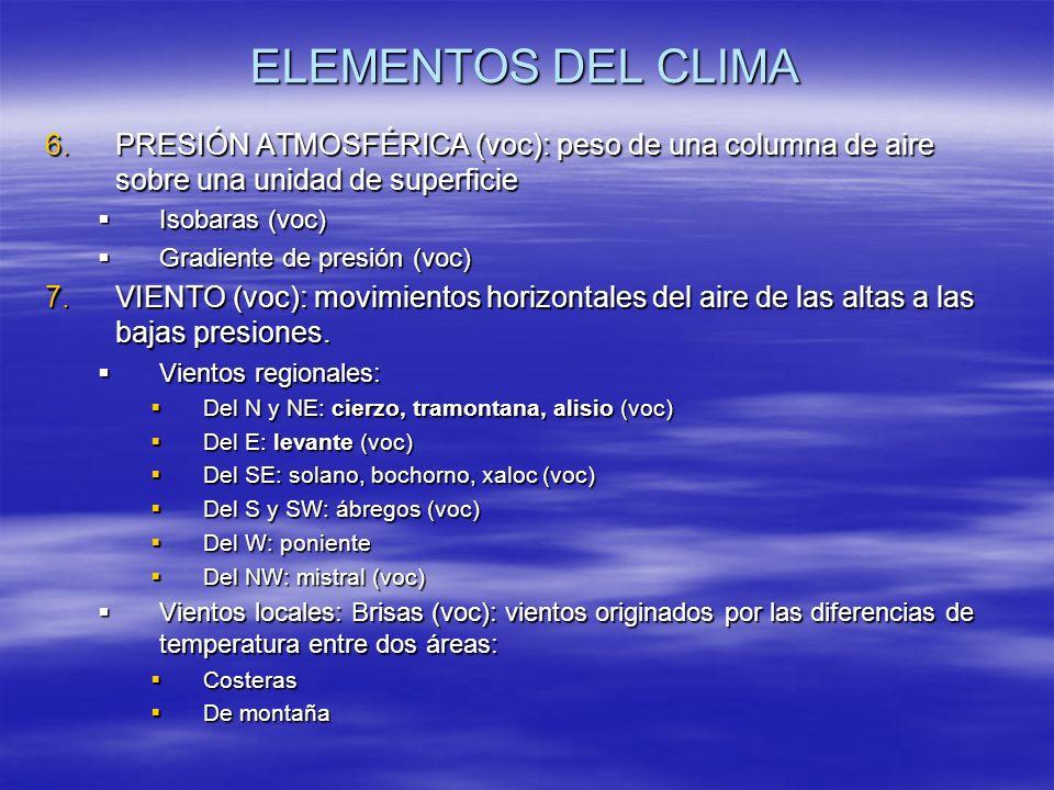 ELEMENTOS DEL CLIMA 6.PRESIÓN ATMOSFÉRICA (voc): peso de una columna de aire sobre una unidad de superficie Isobaras (voc) Isobaras (voc) Gradiente de