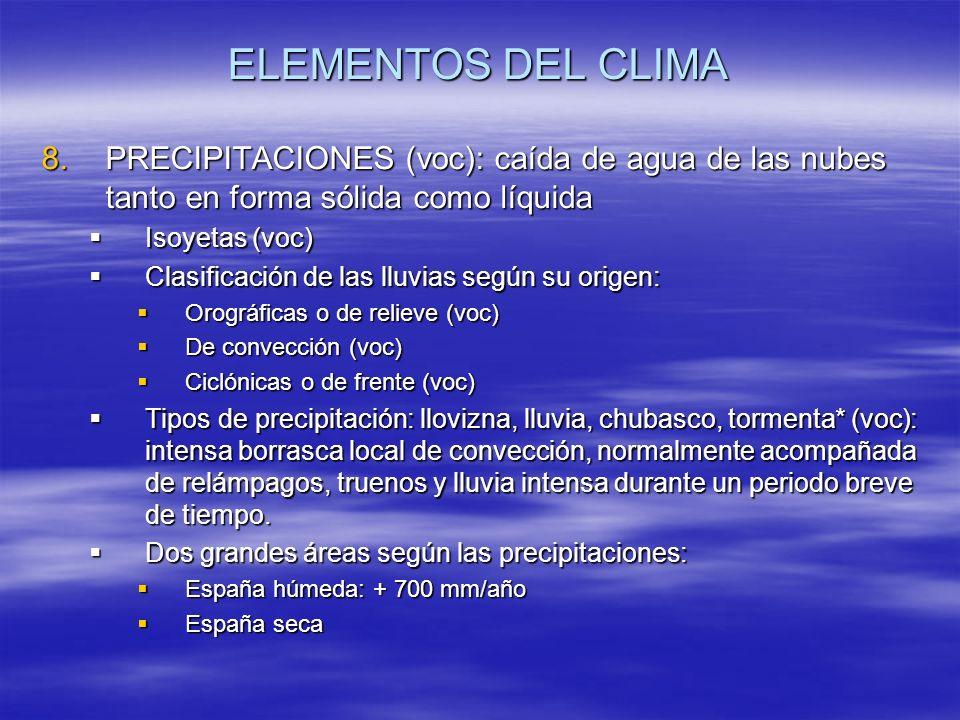 ELEMENTOS DEL CLIMA 8.PRECIPITACIONES (voc): caída de agua de las nubes tanto en forma sólida como líquida Isoyetas (voc) Isoyetas (voc) Clasificación