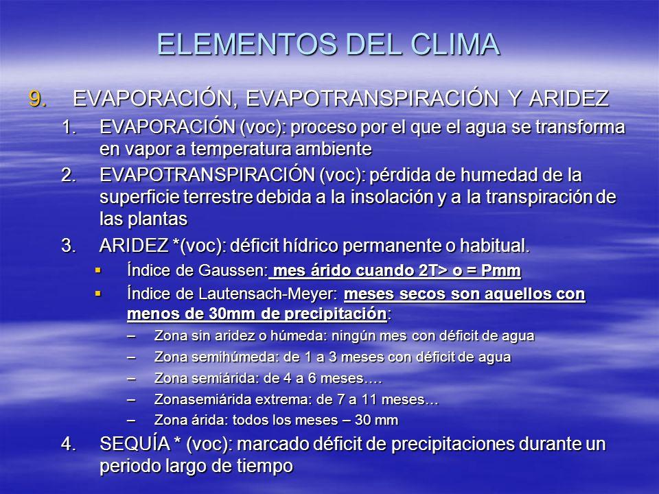 ELEMENTOS DEL CLIMA 9.EVAPORACIÓN, EVAPOTRANSPIRACIÓN Y ARIDEZ 1.EVAPORACIÓN (voc): proceso por el que el agua se transforma en vapor a temperatura am