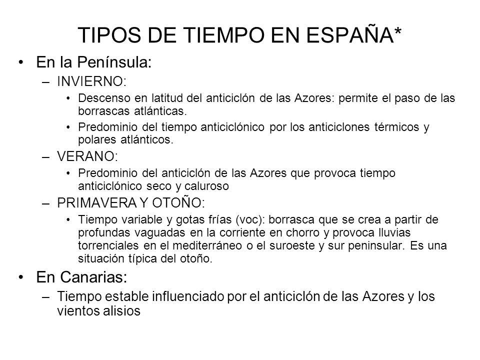 TIPOS DE TIEMPO EN ESPAÑA* En la Península: –INVIERNO: Descenso en latitud del anticiclón de las Azores: permite el paso de las borrascas atlánticas.