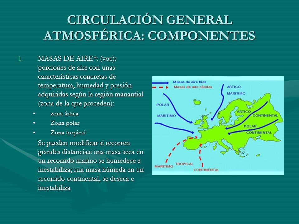 CIRCULACIÓN GENERAL ATMOSFÉRICA: COMPONENTES 1.MASAS DE AIRE*: (voc): porciones de aire con unas características concretas de temperatura, humedad y p