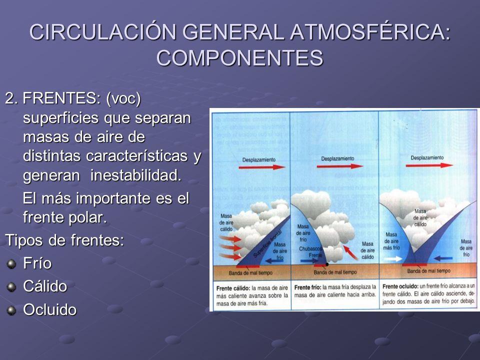 CIRCULACIÓN GENERAL ATMOSFÉRICA: COMPONENTES 2. FRENTES: (voc) superficies que separan masas de aire de distintas características y generan inestabili