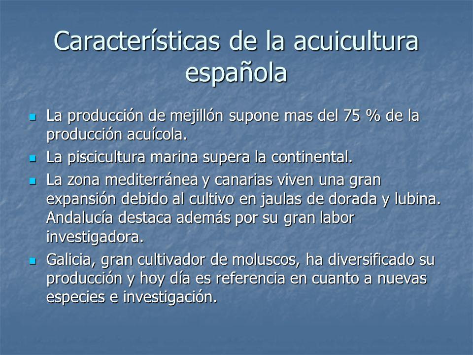 Características de la acuicultura española La producción de mejillón supone mas del 75 % de la producción acuícola. La producción de mejillón supone m