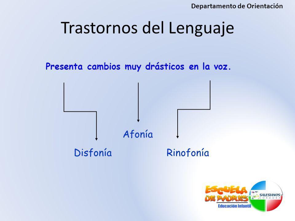 Trastornos del Lenguaje Presenta cambios muy drásticos en la voz. Afonía Disfonía Rinofonía Departamento de Orientación