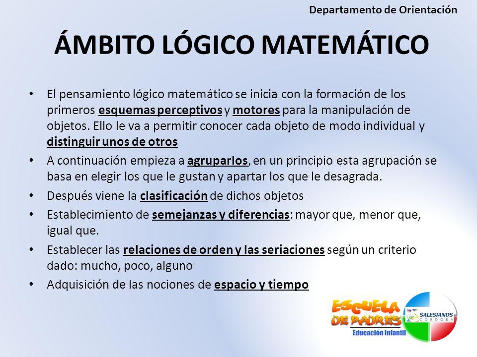 ÁMBITO LÓGICO MATEMÁTICO El pensamiento lógico matemático se inicia con la formación de los primeros esquemas perceptivos y motores para la manipulaci