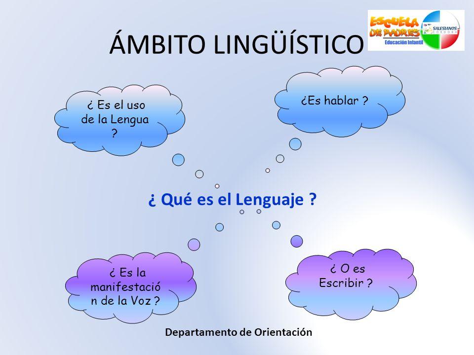 ¿ Qué es el Lenguaje ? ¿Es hablar ? ¿ Es el uso de la Lengua ? ¿ O es Escribir ? ¿ Es la manifestació n de la Voz ? ÁMBITO LINGÜÍSTICO Departamento de