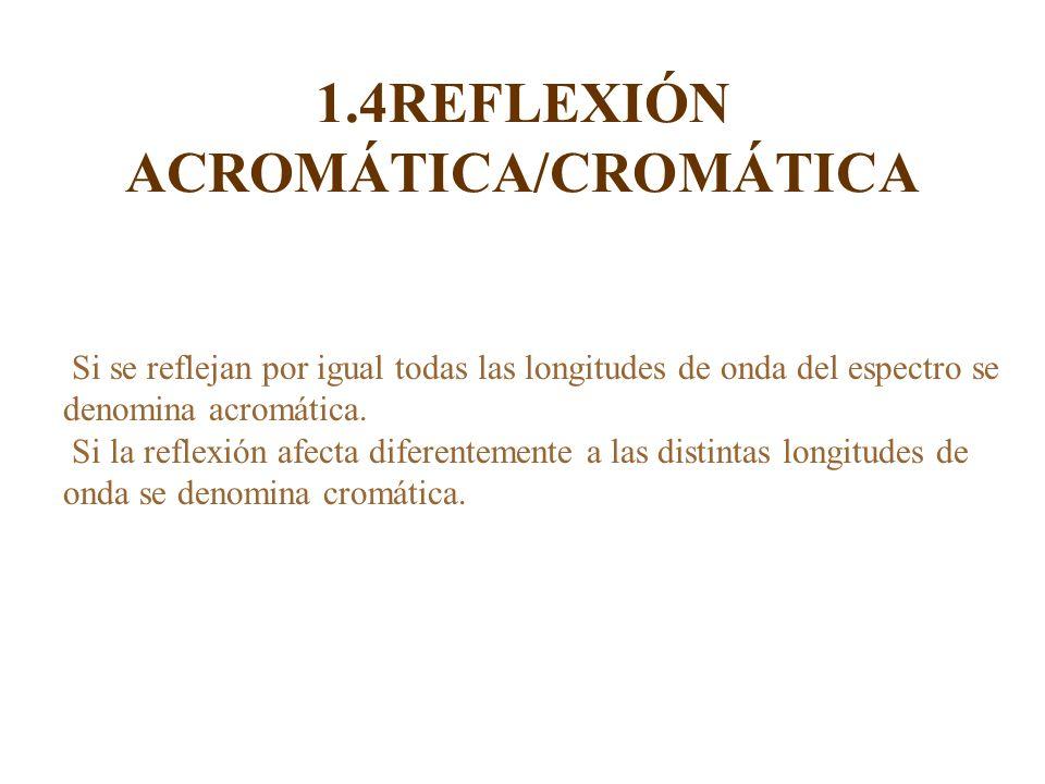 1.4REFLEXIÓN ACROMÁTICA/CROMÁTICA Si se reflejan por igual todas las longitudes de onda del espectro se denomina acromática. Si la reflexión afecta di
