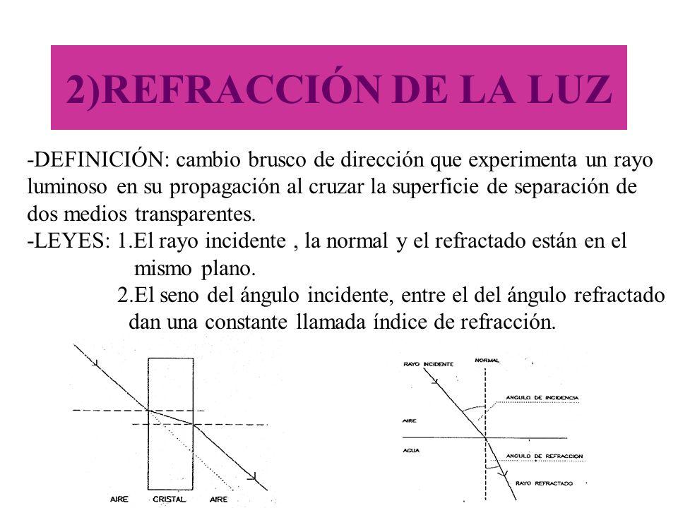 2)REFRACCIÓN DE LA LUZ -DEFINICIÓN: cambio brusco de dirección que experimenta un rayo luminoso en su propagación al cruzar la superficie de separació