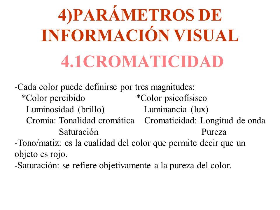 4)PARÁMETROS DE INFORMACIÓN VISUAL 4.1CROMATICIDAD -Cada color puede definirse por tres magnitudes: *Color percibido *Color psicofísisco Luminosidad (