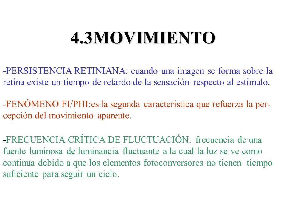 4.3MOVIMIENTO -PERSISTENCIA RETINIANA: cuando una imagen se forma sobre la retina existe un tiempo de retardo de la sensación respecto al estimulo. -F