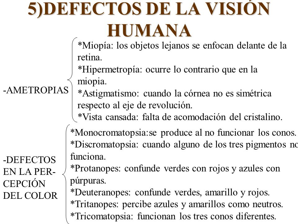 5)DEFECTOS DE LA VISIÓN HUMANA -AMETROPIAS *Miopía: los objetos lejanos se enfocan delante de la retina. *Hipermetropía: ocurre lo contrario que en la