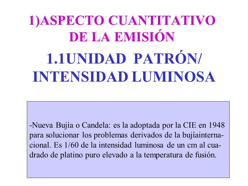1)ASPECTO CUANTITATIVO DE LA EMISIÓN 1.1UNIDAD PATRÓN/ INTENSIDAD LUMINOSA -Nueva Bujía o Candela: es la adoptada por la CIE en 1948 para solucionar l