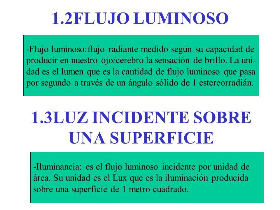 1.2FLUJO LUMINOSO 1.3LUZ INCIDENTE SOBRE UNA SUPERFICIE -Flujo luminoso:flujo radiante medido según su capacidad de producir en nuestro ojo/cerebro la