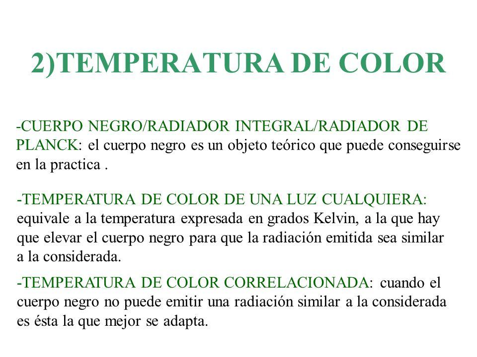 2)TEMPERATURA DE COLOR -CUERPO NEGRO/RADIADOR INTEGRAL/RADIADOR DE PLANCK: el cuerpo negro es un objeto teórico que puede conseguirse en la practica.