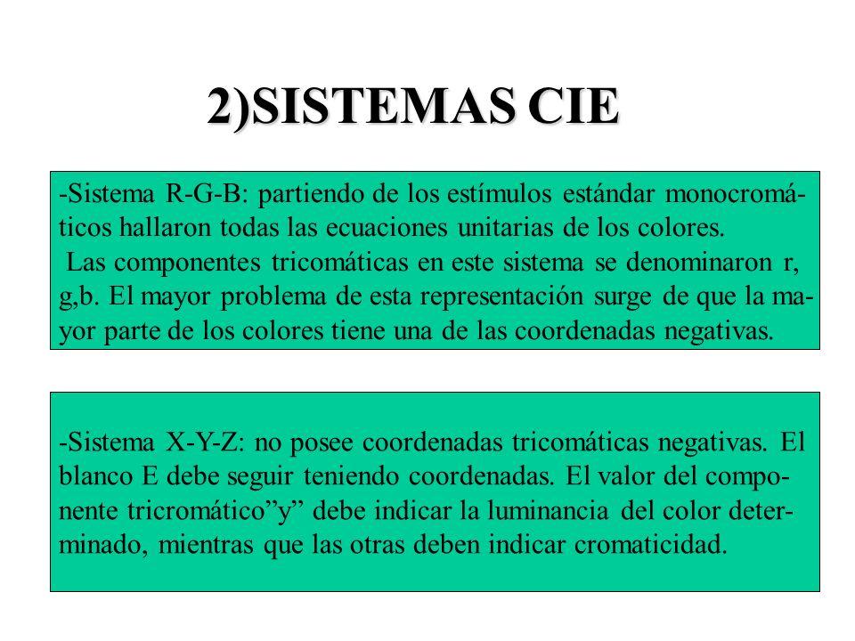 2)SISTEMAS CIE -Sistema R-G-B: partiendo de los estímulos estándar monocromá- ticos hallaron todas las ecuaciones unitarias de los colores. Las compon