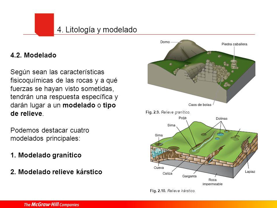 4. Litología y modelado 4.2. Modelado Según sean las características fisicoquímicas de las rocas y a qué fuerzas se hayan visto sometidas, tendrán una