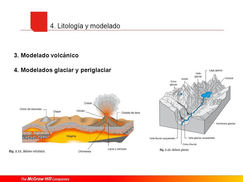 4. Litología y modelado 3. Modelado volcánico 4. Modelados glaciar y periglaciar