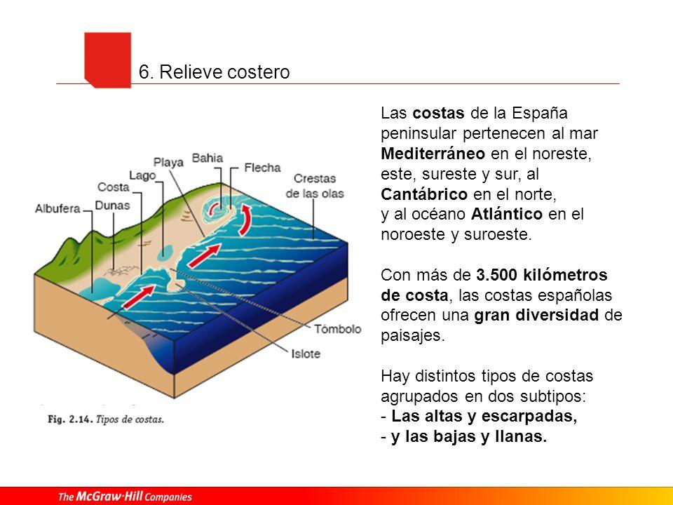 6. Relieve costero Las costas de la España peninsular pertenecen al mar Mediterráneo en el noreste, este, sureste y sur, al Cantábrico en el norte, y