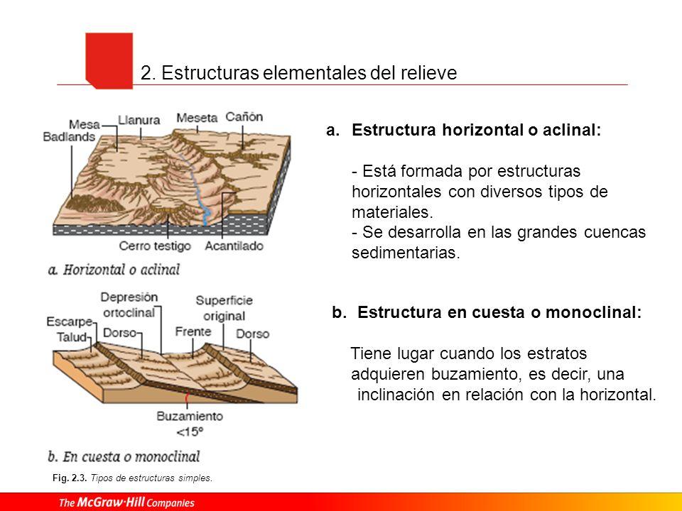 2. Estructuras elementales del relieve Fig. 2.3. Tipos de estructuras simples. a.Estructura horizontal o aclinal: - Está formada por estructuras horiz