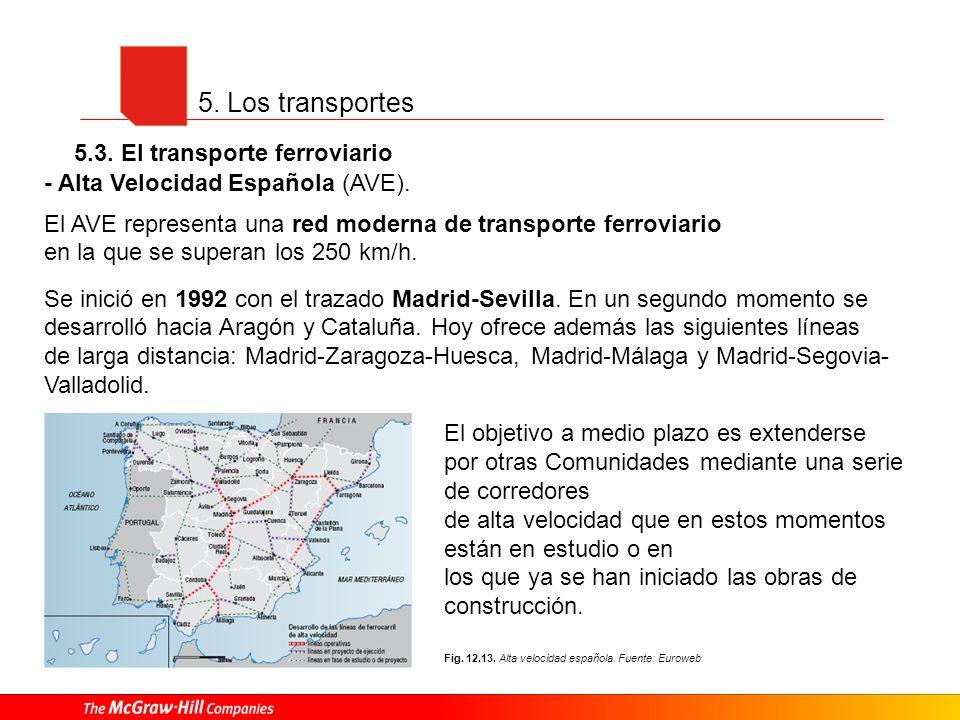 5. Los transportes 5.3. El transporte ferroviario Fig. 12.13. Alta velocidad española. Fuente: Euroweb. - Alta Velocidad Española (AVE). El AVE repres