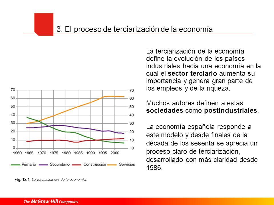 3. El proceso de terciarización de la economía Fig. 12.4. La terciarización de la economía. La terciarización de la economía define la evolución de lo