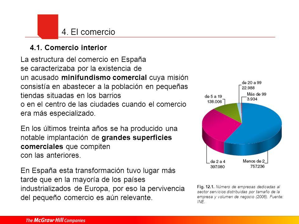4. El comercio Fig. 12.1. Número de empresas dedicadas al sector servicios distribuidas por tamaño de la empresa y volumen de negocio (2006). Fuente: