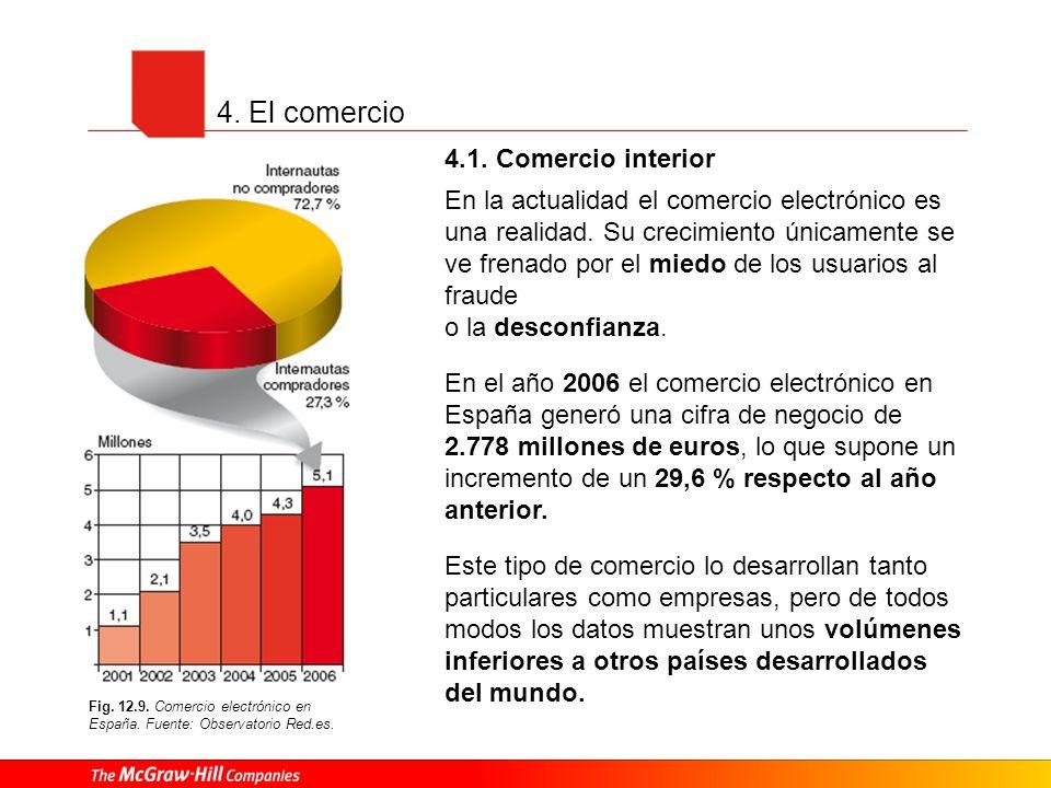 4. El comercio Fig. 12.9. Comercio electrónico en España. Fuente: Observatorio Red.es. En la actualidad el comercio electrónico es una realidad. Su cr