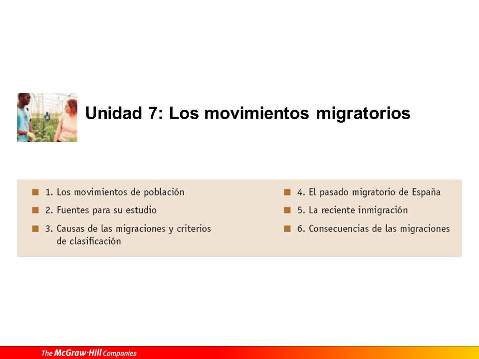 Unidad 7: Los movimientos migratorios